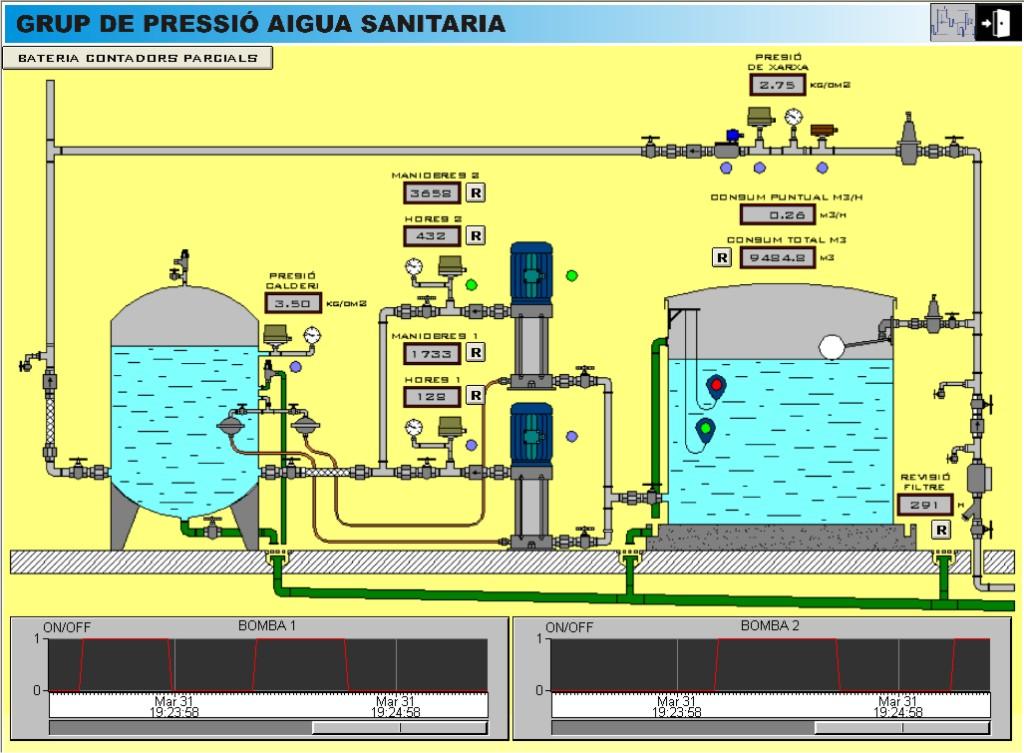 Ejemplos scada epro programador plcs omron for Grupo de presion de agua para edificios